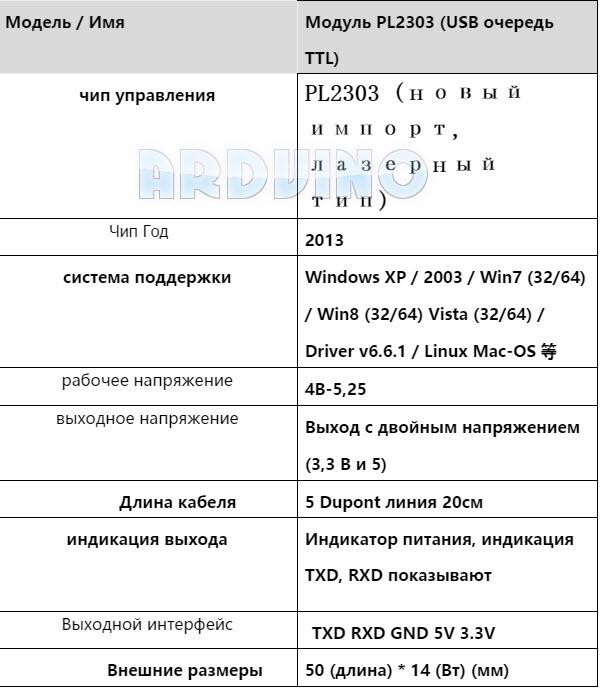 Преобразователь конвертер USB-UAR TTL  PL2303HX